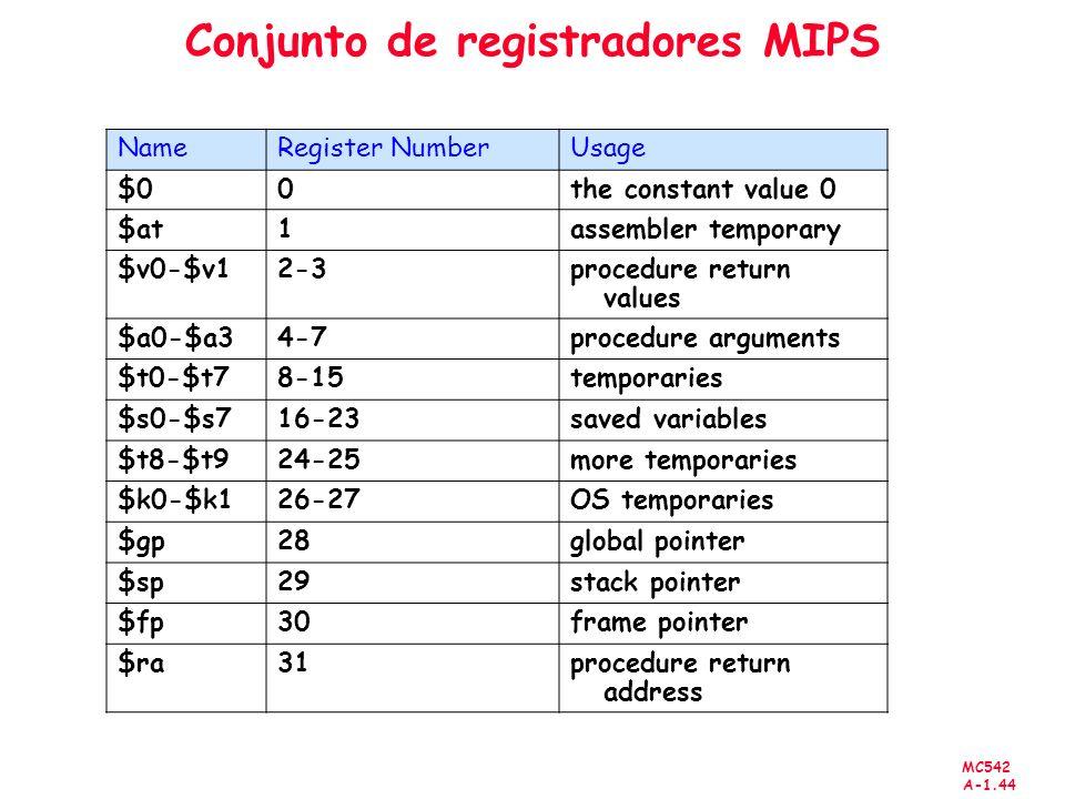 MC542 A-1.44 Conjunto de registradores MIPS NameRegister NumberUsage $00the constant value 0 $at1assembler temporary $v0-$v12-3procedure return values