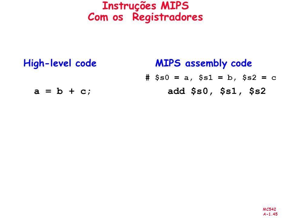 MC542 A-1.45 Instruções MIPS Com os Registradores High-level code MIPS assembly code # $s0 = a, $s1 = b, $s2 = c a = b + c; add $s0, $s1, $s2