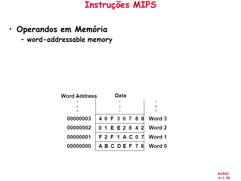 MC542 A-1.46 Instruções MIPS Operandos em Memória –word-addressable memory Data 0000000340F30788 01EE2842 F2F1AC07 ABCDEF78 00000002 00000001 00000000