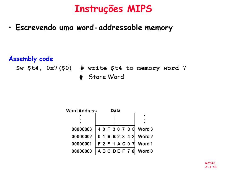 MC542 A-1.48 Instruções MIPS Escrevendo uma word-addressable memory Assembly code Sw $t4, 0x7($0) # write $t4 to memory word 7 # Store Word Data 00000