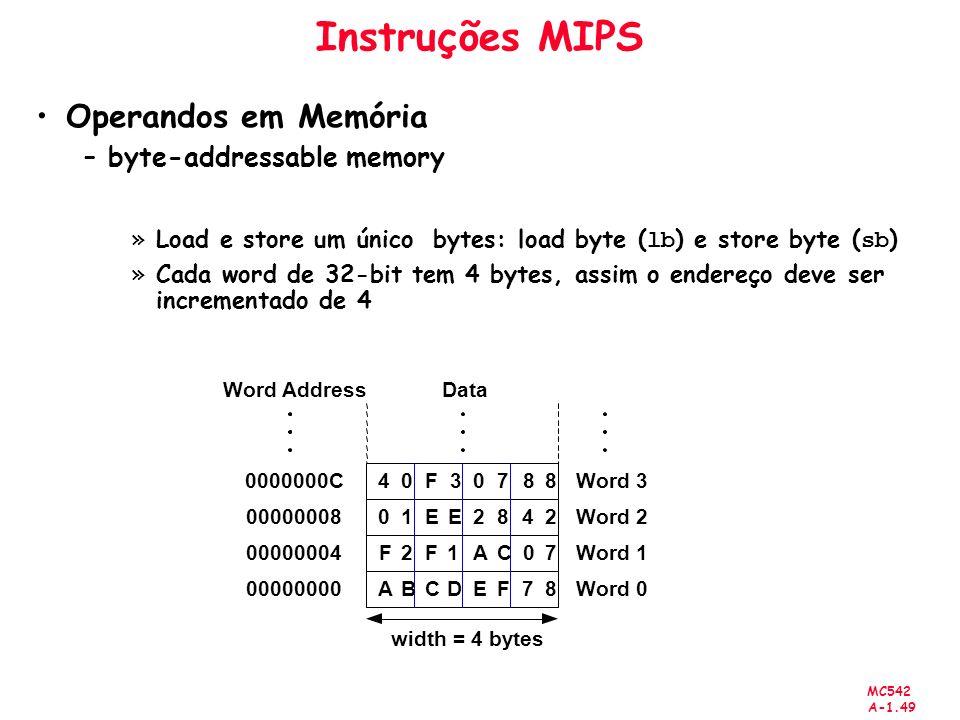 MC542 A-1.49 Instruções MIPS Operandos em Memória –byte-addressable memory »Load e store um único bytes: load byte ( lb ) e store byte ( sb ) »Cada wo