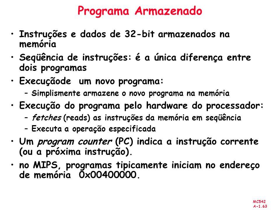 MC542 A-1.63 Programa Armazenado Instruções e dados de 32-bit armazenados na memória Seqüência de instruções: é a única diferença entre dois programas