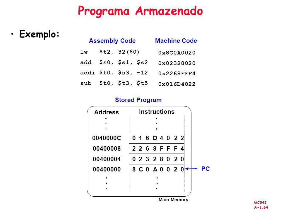 MC542 A-1.64 Programa Armazenado Exemplo: addi $t0, $s3, -12 Machine CodeAssembly Code lw $t2, 32($0) add $s0, $s1, $s2 sub $t0, $t3, $t5 0x8C0A0020 0