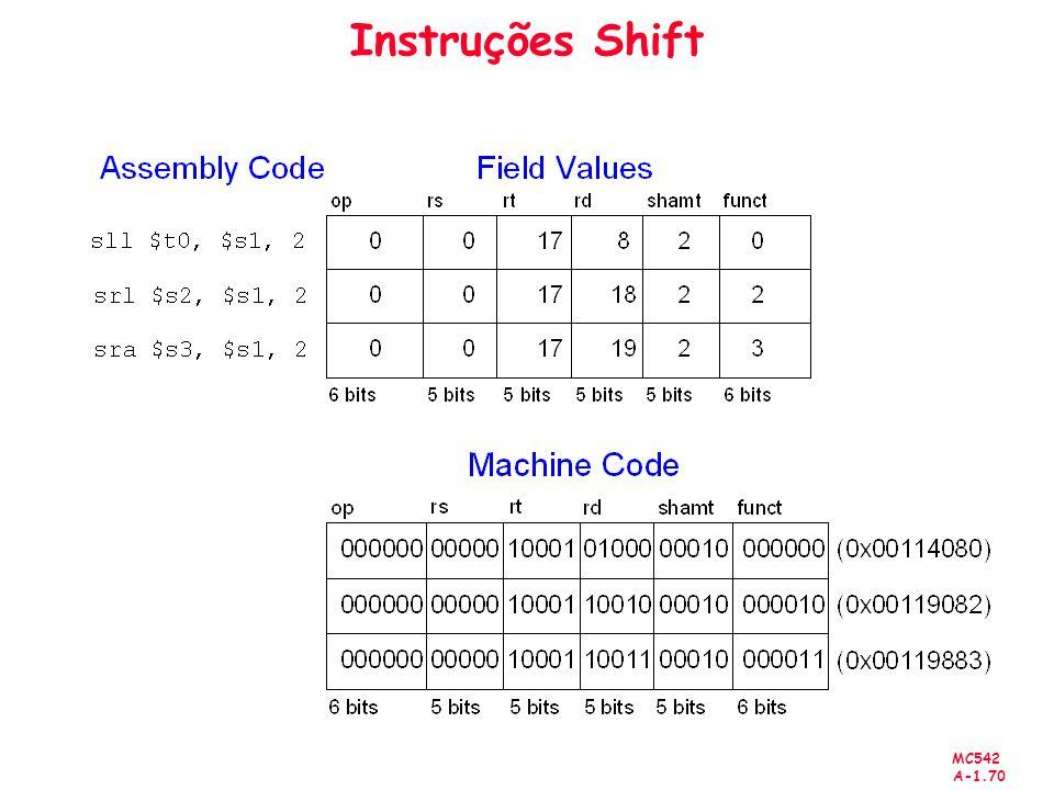 MC542 A-1.70 Instruções Shift