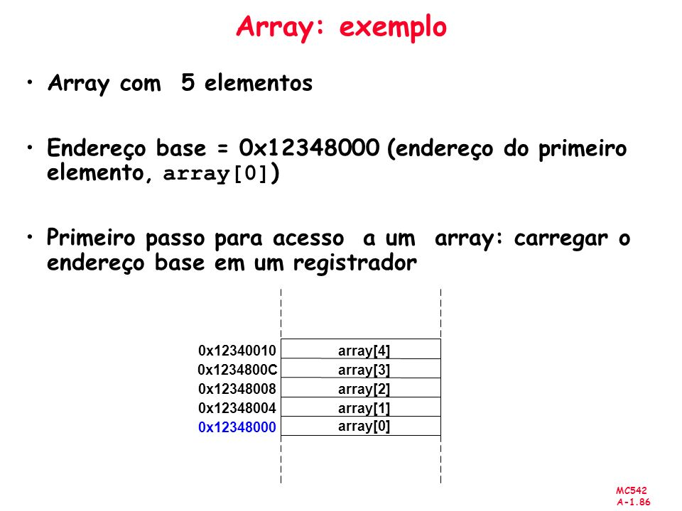 MC542 A-1.86 Array: exemplo Array com 5 elementos Endereço base = 0x12348000 (endereço do primeiro elemento, array[0] ) Primeiro passo para acesso a u