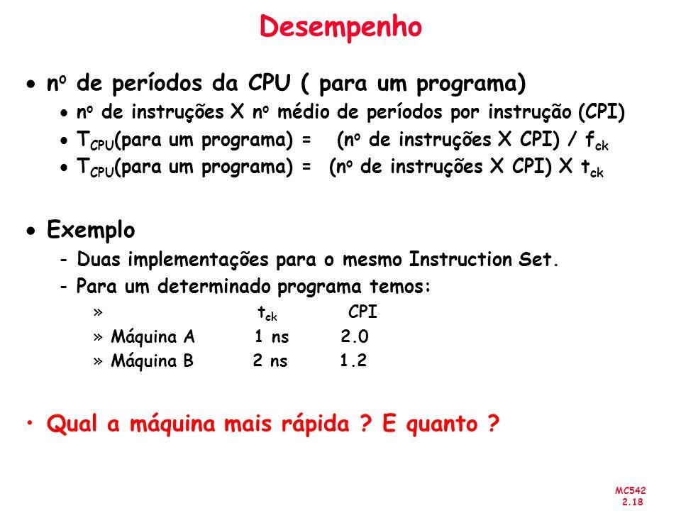 MC542 2.18 Desempenho n o de períodos da CPU ( para um programa) n o de instruções X n o médio de períodos por instrução (CPI) T CPU (para um programa