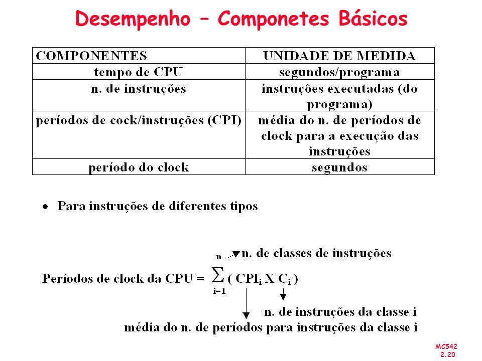 MC542 2.20 Desempenho – Componetes Básicos