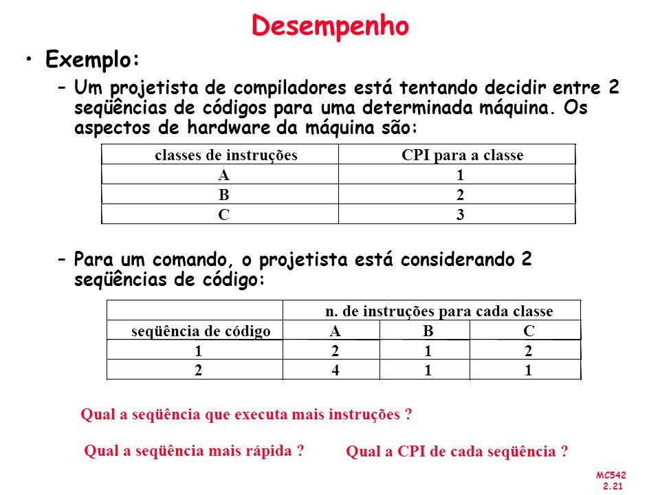 MC542 2.21 Desempenho Exemplo: –Um projetista de compiladores está tentando decidir entre 2 seqüências de códigos para uma determinada máquina. Os asp