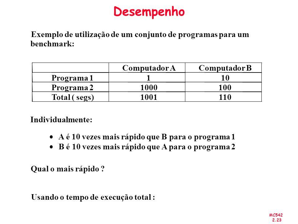 MC542 2.23 Desempenho Exemplo de utilização de um conjunto de programas para um benchmark: Individualmente: A é 10 vezes mais rápido que B para o prog