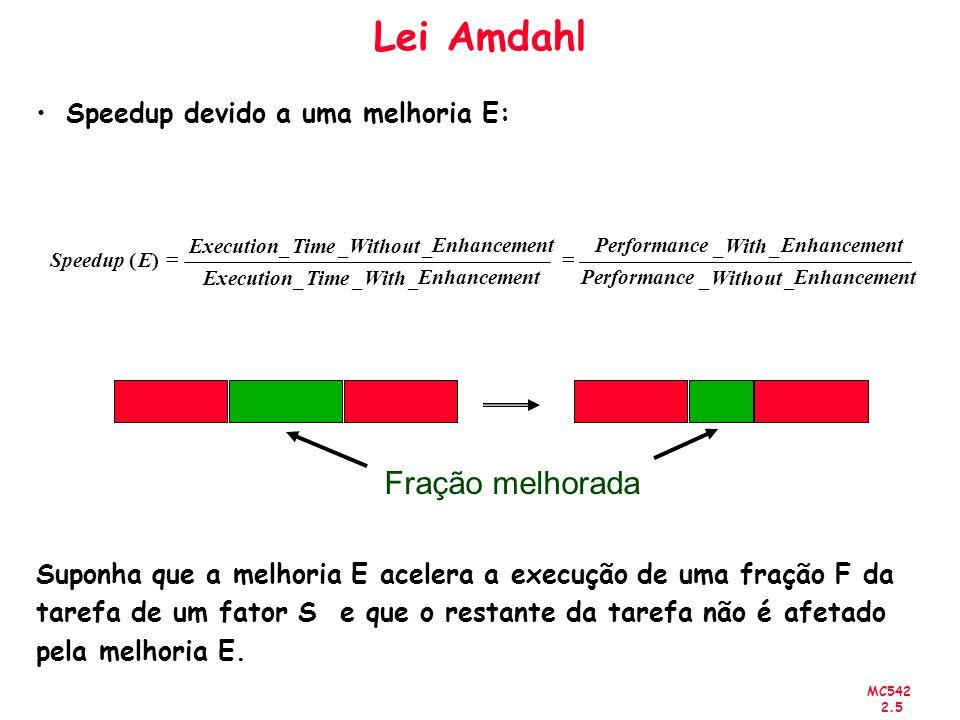 MC542 2.5 Lei Amdahl Speedup devido a uma melhoria E: Suponha que a melhoria E acelera a execução de uma fração F da tarefa de um fator S e que o rest