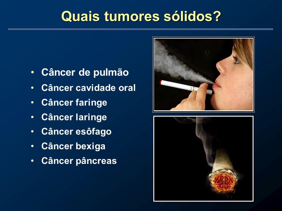 Quais tumores sólidos? Câncer de pulmão Câncer cavidade oral Câncer faringe Câncer laringe Câncer esôfago Câncer bexiga Câncer pâncreas