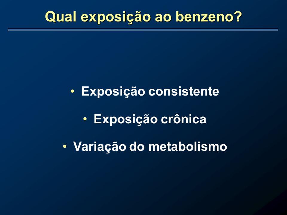 Qual exposição ao benzeno? Exposição consistente Exposição crônica Variação do metabolismo