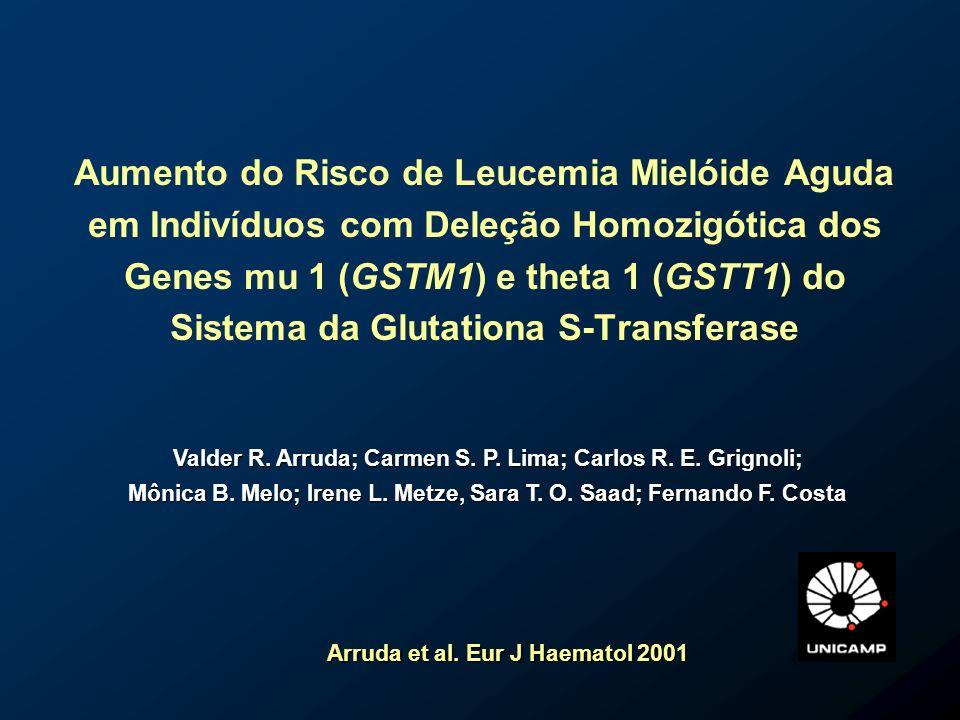Aumento do Risco de Leucemia Mielóide Aguda em Indivíduos com Deleção Homozigótica dos Genes mu 1 (GSTM1) e theta 1 (GSTT1) do Sistema da Glutationa S