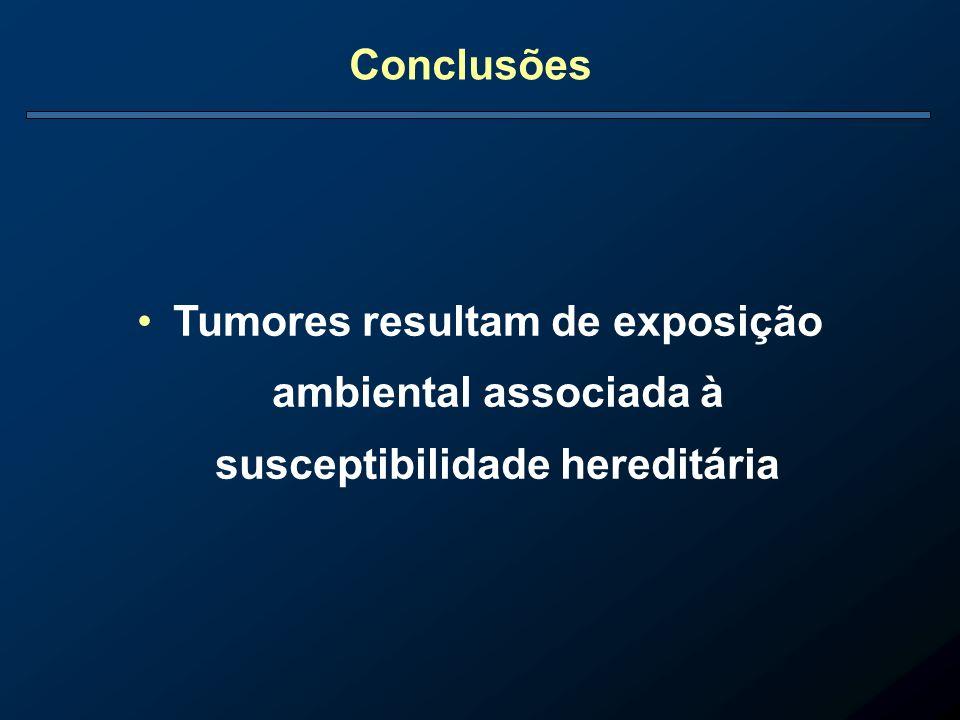 Conclusões Tumores resultam de exposição ambiental associada à susceptibilidade hereditária