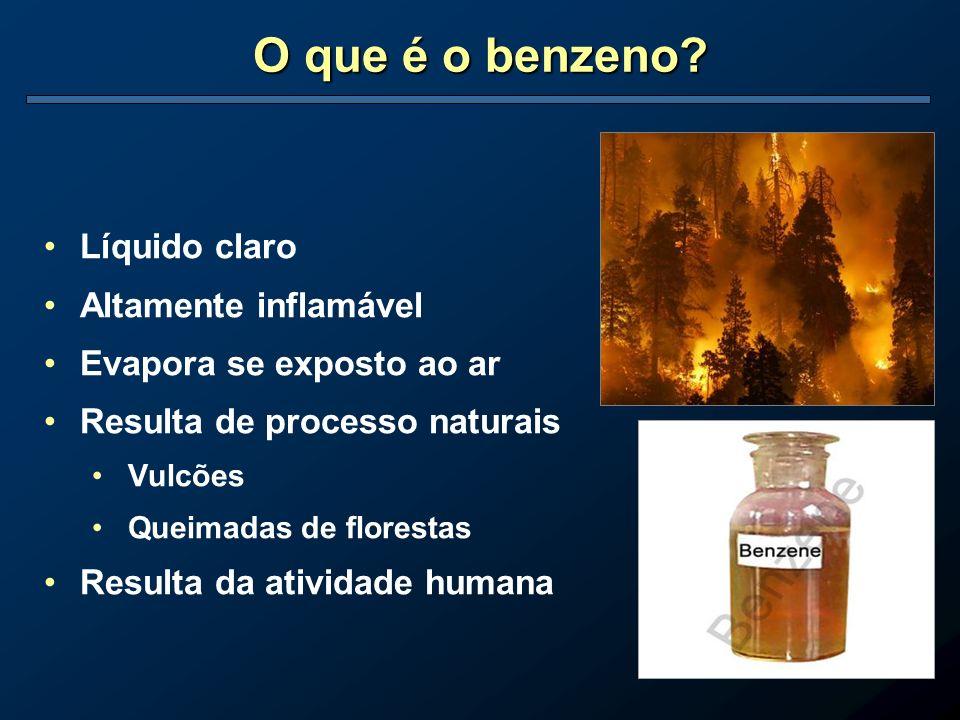 O que é o benzeno? Líquido claro Altamente inflamável Evapora se exposto ao ar Resulta de processo naturais Vulcões Queimadas de florestas Resulta da