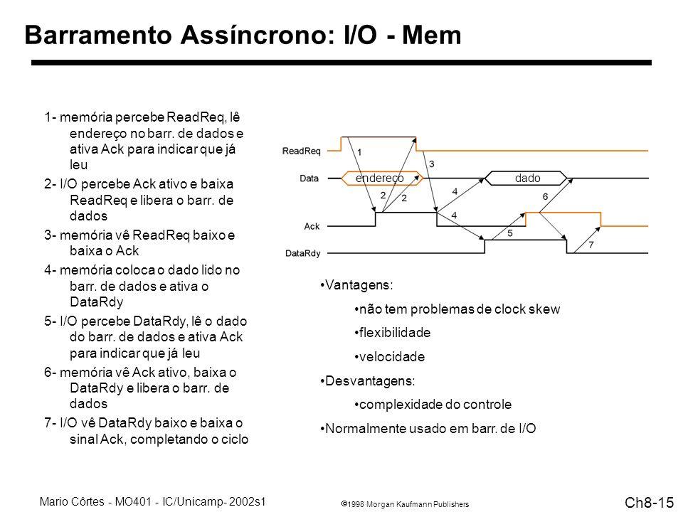 1998 Morgan Kaufmann Publishers Mario Côrtes - MO401 - IC/Unicamp- 2002s1 Ch8-15 Barramento Assíncrono: I/O - Mem 1- memória percebe ReadReq, lê endereço no barr.