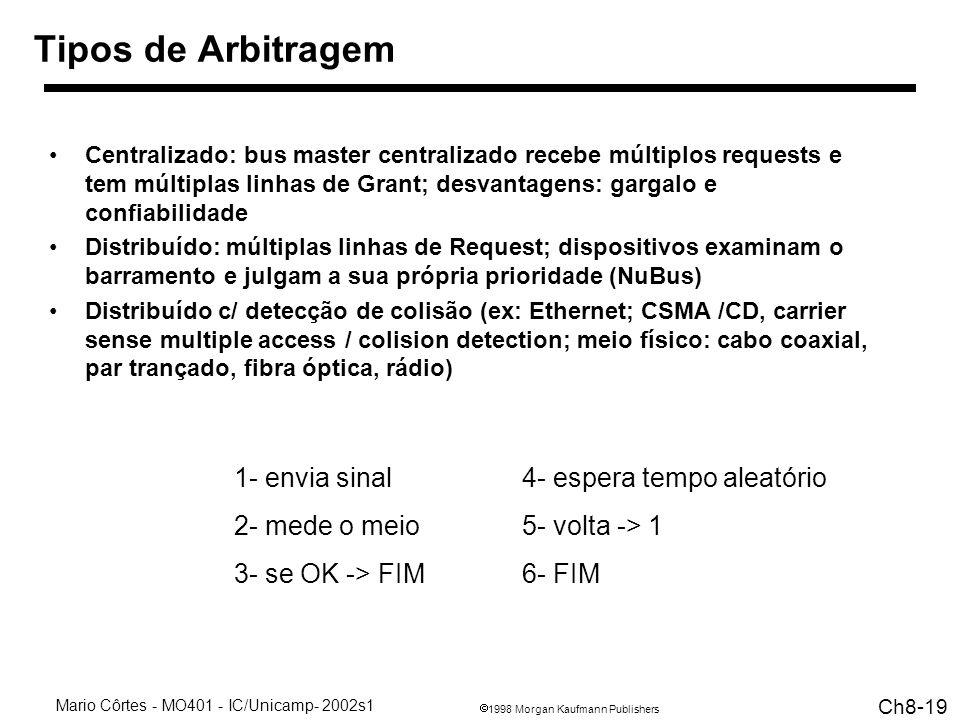 1998 Morgan Kaufmann Publishers Mario Côrtes - MO401 - IC/Unicamp- 2002s1 Ch8-19 1- envia sinal 2- mede o meio 3- se OK -> FIM 4- espera tempo aleatório 5- volta -> 1 6- FIM Tipos de Arbitragem Centralizado: bus master centralizado recebe múltiplos requests e tem múltiplas linhas de Grant; desvantagens: gargalo e confiabilidade Distribuído: múltiplas linhas de Request; dispositivos examinam o barramento e julgam a sua própria prioridade (NuBus) Distribuído c/ detecção de colisão (ex: Ethernet; CSMA /CD, carrier sense multiple access / colision detection; meio físico: cabo coaxial, par trançado, fibra óptica, rádio)