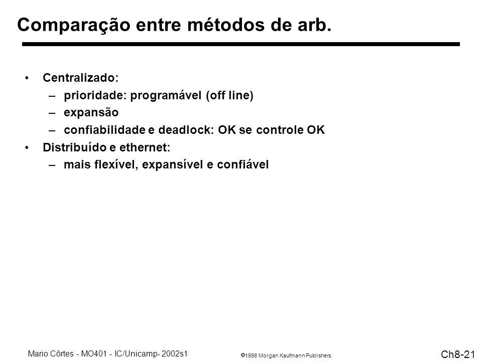 1998 Morgan Kaufmann Publishers Mario Côrtes - MO401 - IC/Unicamp- 2002s1 Ch8-21 Comparação entre métodos de arb.