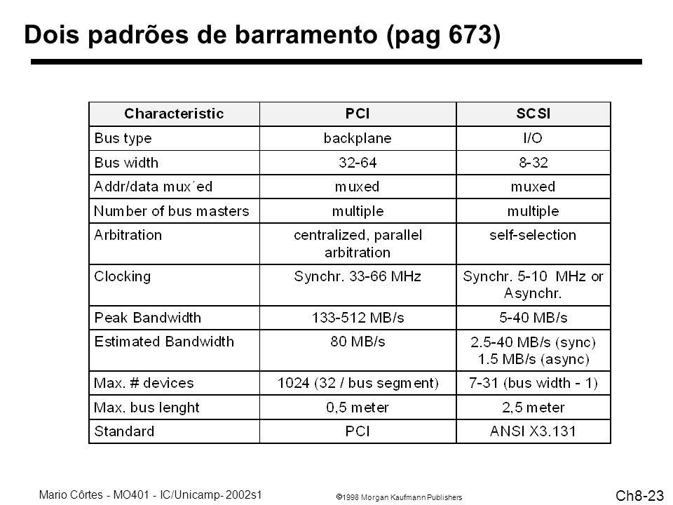 1998 Morgan Kaufmann Publishers Mario Côrtes - MO401 - IC/Unicamp- 2002s1 Ch8-23 Dois padrões de barramento (pag 673)