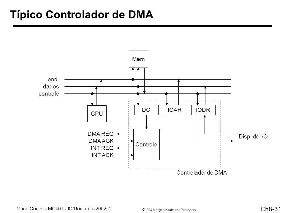 1998 Morgan Kaufmann Publishers Mario Côrtes - MO401 - IC/Unicamp- 2002s1 Ch8-31 DCIODRIOAR Controle DMA REQ DMA ACK INT ACK INT REQ end.