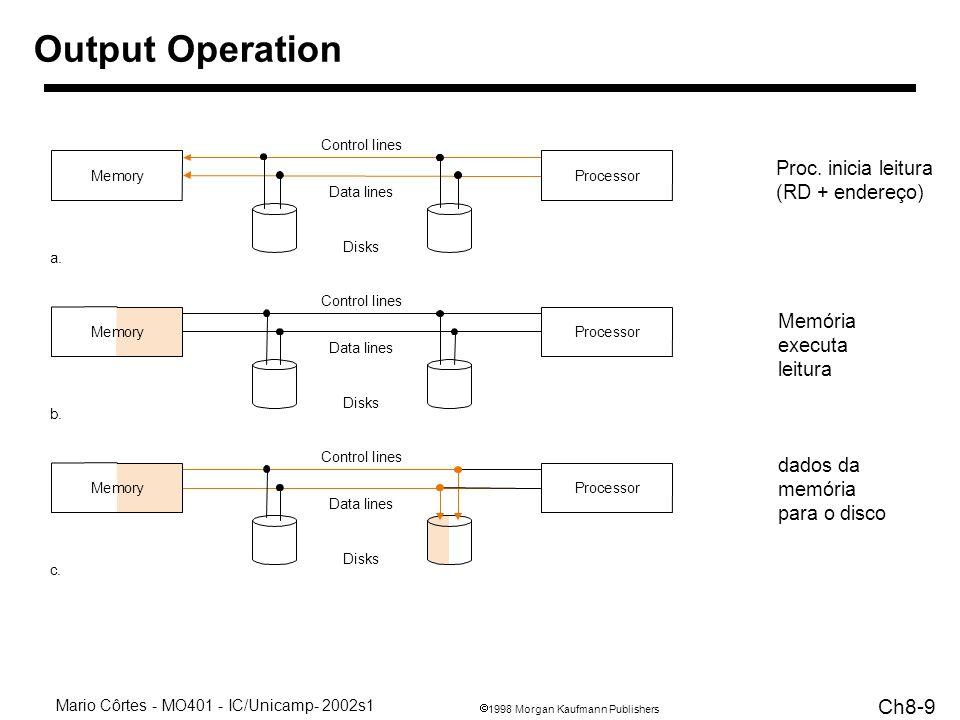 1998 Morgan Kaufmann Publishers Mario Côrtes - MO401 - IC/Unicamp- 2002s1 Ch8-30 DMA: dispositivo memória Usando polling ou interrupção a CPU é envolvida diretamente na transferência –interrupção pode ser OK para pequenos blocos; CPU se ocupa de outra coisa enquanto o dispositivo está trabalhando mas a escrita/leitura envolve diretamente a CPU Solução: DMA (Direct Memory Access) –não há polling e a CPU não participa da transferência –Passos: 1- CPU informa: identidade do dispositivo, qual é a operação, endereço inicial da memória, Nº de bytes da transferência 2- Controlador de DMA inicia a operação.
