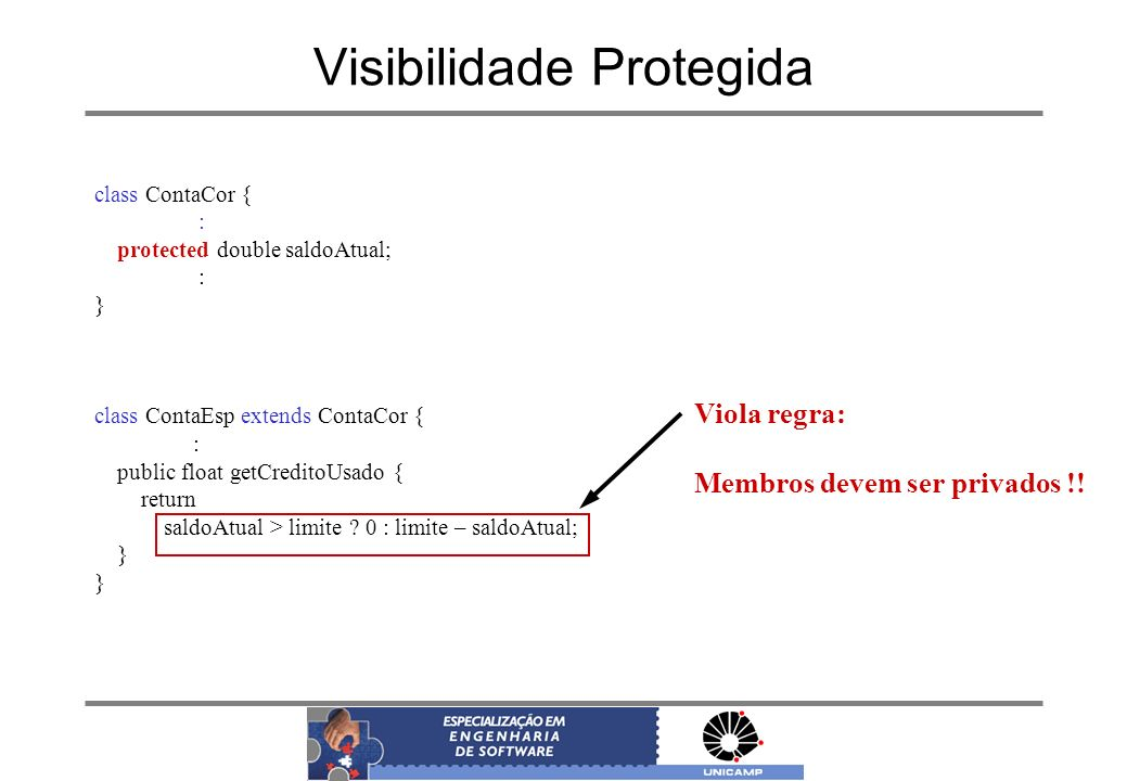 Visibilidade Protegida class ContaCor { : private double saldoAtual; : protected float getSaldoAtual() { } class ContaEsp extends ContaCor { : public float getCreditoUsado { return getsaldoAtual() > limite .