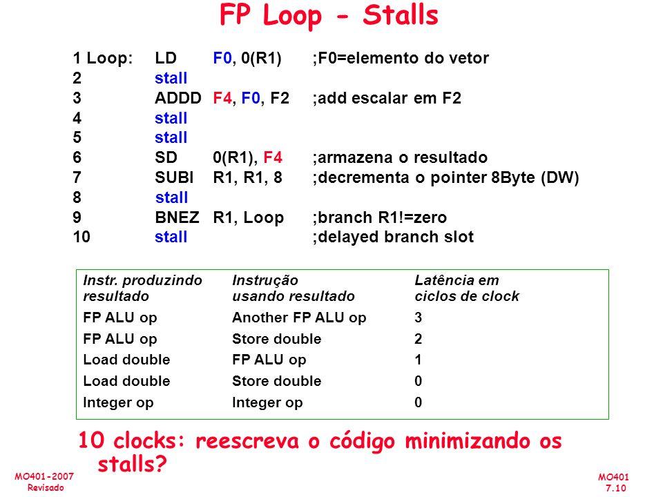 MO401 7.10 MO401-2007 Revisado FP Loop - Stalls 10 clocks: reescreva o código minimizando os stalls? 1 Loop:LDF0, 0(R1);F0=elemento do vetor 2stall 3A
