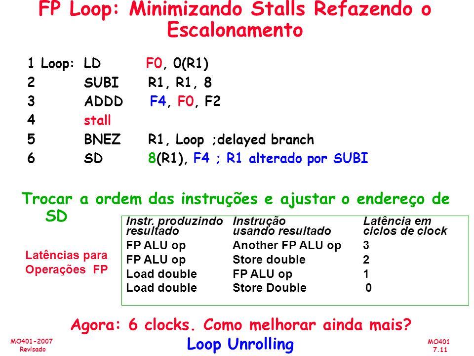 MO401 7.11 MO401-2007 Revisado FP Loop: Minimizando Stalls Refazendo o Escalonamento 1 Loop:LD F0, 0(R1) 2SUBI R1, R1, 8 3ADDD F4, F0, F2 4stall 5BNEZ