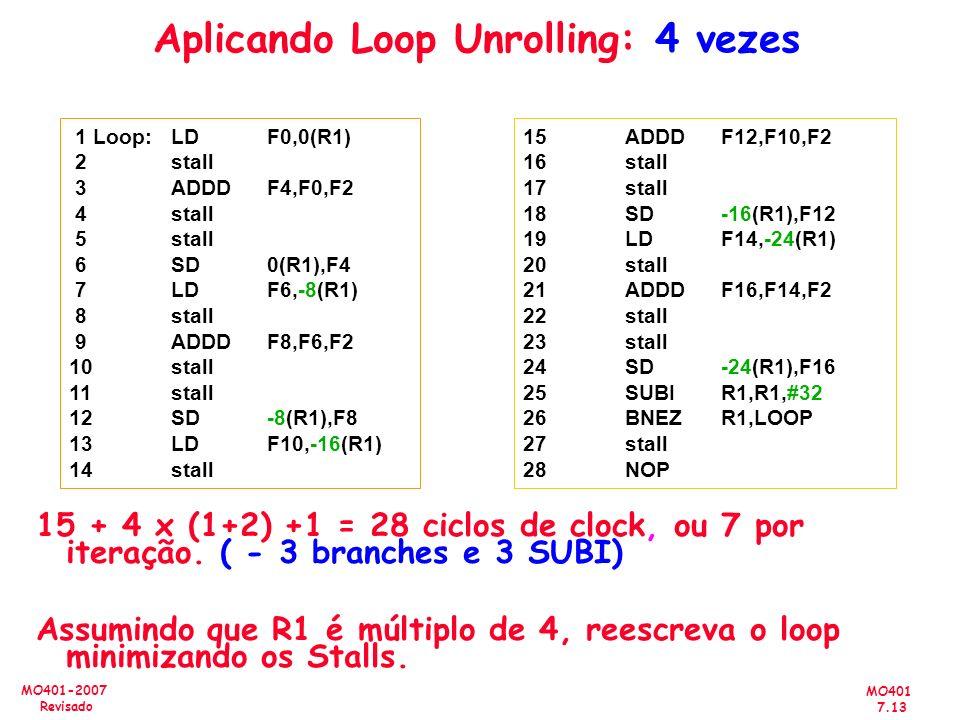 MO401 7.13 MO401-2007 Revisado Aplicando Loop Unrolling: 4 vezes 15 + 4 x (1+2) +1 = 28 ciclos de clock, ou 7 por iteração. ( - 3 branches e 3 SUBI) A