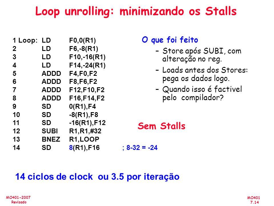 MO401 7.14 MO401-2007 Revisado Loop unrolling: minimizando os Stalls 1 Loop:LDF0,0(R1) 2LDF6,-8(R1) 3LDF10,-16(R1) 4LDF14,-24(R1) 5ADDDF4,F0,F2 6ADDDF