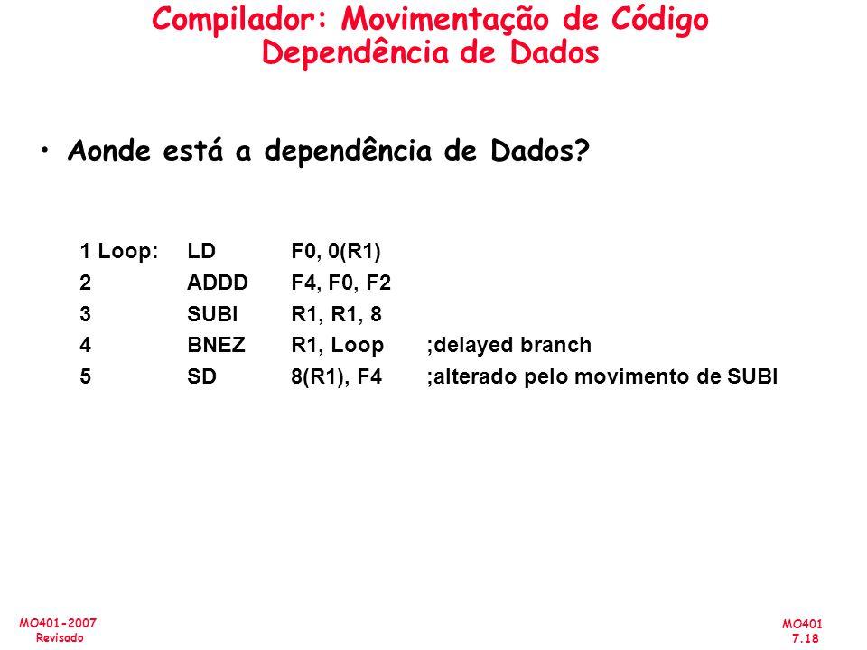 MO401 7.18 MO401-2007 Revisado Compilador: Movimentação de Código Dependência de Dados Aonde está a dependência de Dados? 1 Loop:LDF0, 0(R1) 2ADDDF4,