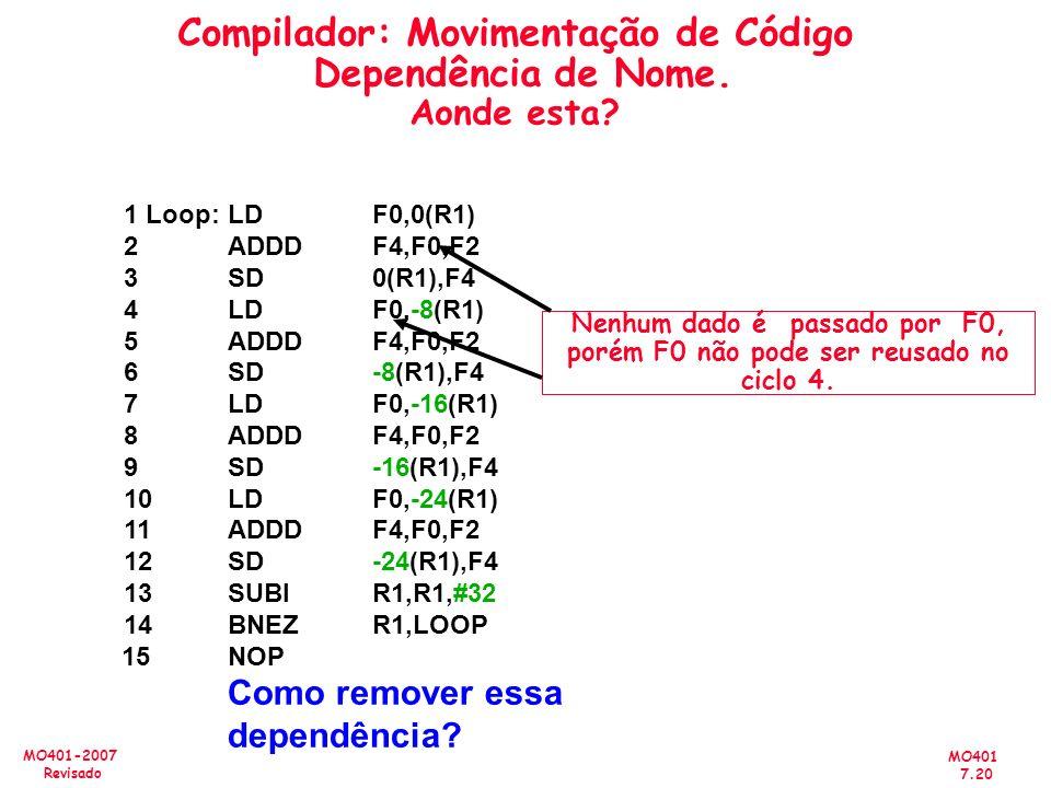 MO401 7.20 MO401-2007 Revisado Compilador: Movimentação de Código Dependência de Nome. Aonde esta? 1 Loop:LDF0,0(R1) 2ADDDF4,F0,F2 3SD0(R1),F4 4LDF0,-