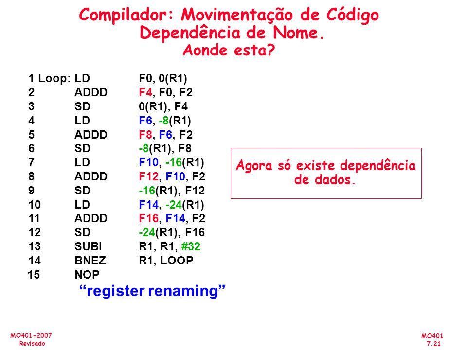 MO401 7.21 MO401-2007 Revisado Compilador: Movimentação de Código Dependência de Nome. Aonde esta? 1 Loop:LDF0, 0(R1) 2ADDDF4, F0, F2 3SD0(R1), F4 4LD