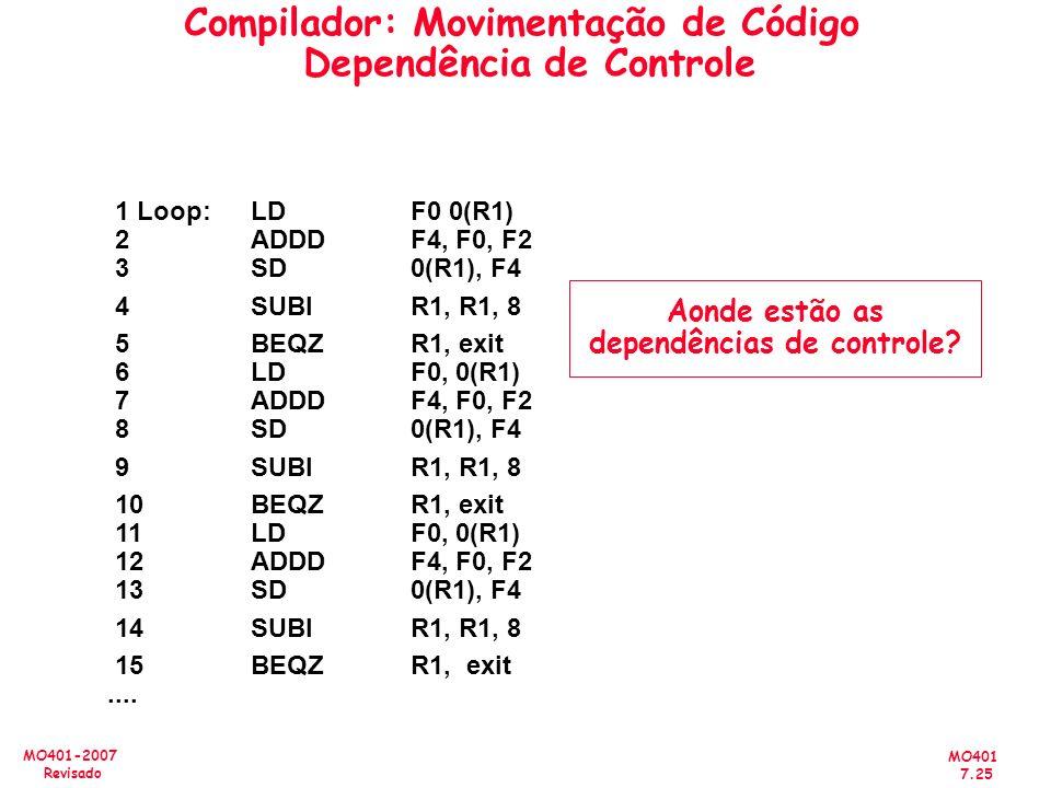 MO401 7.25 MO401-2007 Revisado Compilador: Movimentação de Código Dependência de Controle Aonde estão as dependências de controle? 1 Loop:LDF0 0(R1) 2