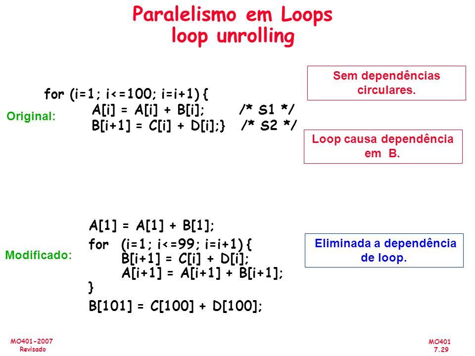 MO401 7.29 MO401-2007 Revisado Paralelismo em Loops loop unrolling A[1] = A[1] + B[1]; for (i=1; i<=99; i=i+1) { B[i+1] = C[i] + D[i]; A[i+1] = A[i+1]