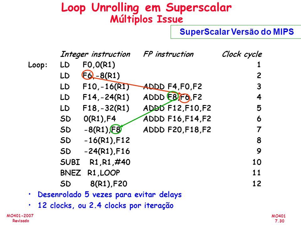 MO401 7.30 MO401-2007 Revisado Loop Unrolling em Superscalar Múltiplos Issue Integer instructionFP instructionClock cycle Loop:LD F0,0(R1)1 LD F6,-8(R