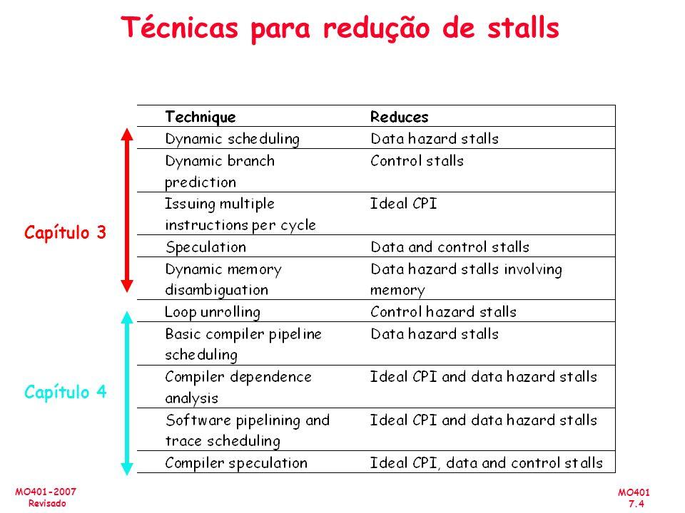 MO401 7.4 MO401-2007 Revisado Técnicas para redução de stalls Capítulo 3 Capítulo 4