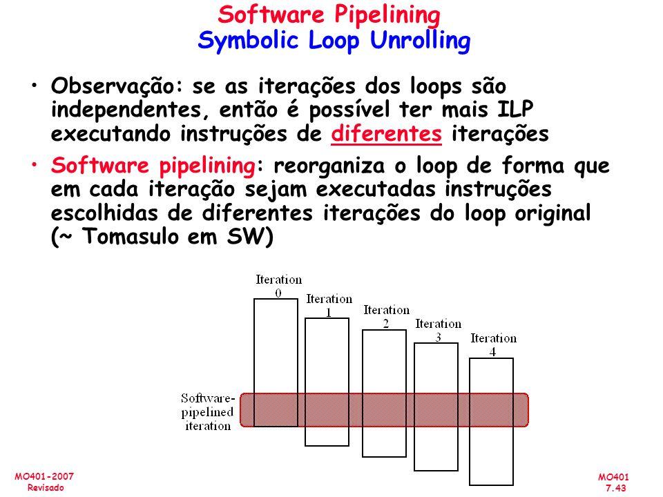 MO401 7.43 MO401-2007 Revisado Software Pipelining Symbolic Loop Unrolling Observação: se as iterações dos loops são independentes, então é possível t