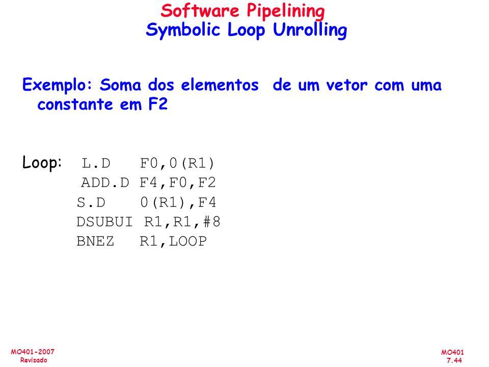MO401 7.44 MO401-2007 Revisado Software Pipelining Symbolic Loop Unrolling Exemplo: Soma dos elementos de um vetor com uma constante em F2 Loop: L.D F