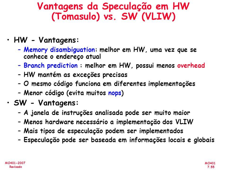 MO401 7.55 MO401-2007 Revisado Vantagens da Speculação em HW (Tomasulo) vs. SW (VLIW) HW - Vantagens: –Memory disambiguation: melhor em HW, uma vez qu