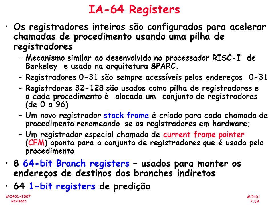 MO401 7.59 MO401-2007 Revisado IA-64 Registers Os registradores inteiros são configurados para acelerar chamadas de procedimento usando uma pilha de r