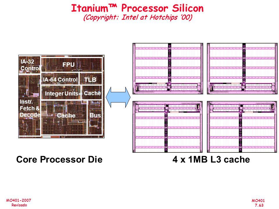 MO401 7.63 MO401-2007 Revisado FPU IA-32 Control Instr. Fetch & Decode Cache TLB Integer Units IA-64 Control Bus Core Processor Die4 x 1MB L3 cache It