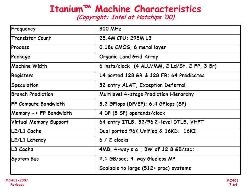 MO401 7.64 MO401-2007 Revisado Itanium Machine Characteristics (Copyright: Intel at Hotchips 00) Organic Land Grid ArrayPackage 0.18u CMOS, 6 metal la