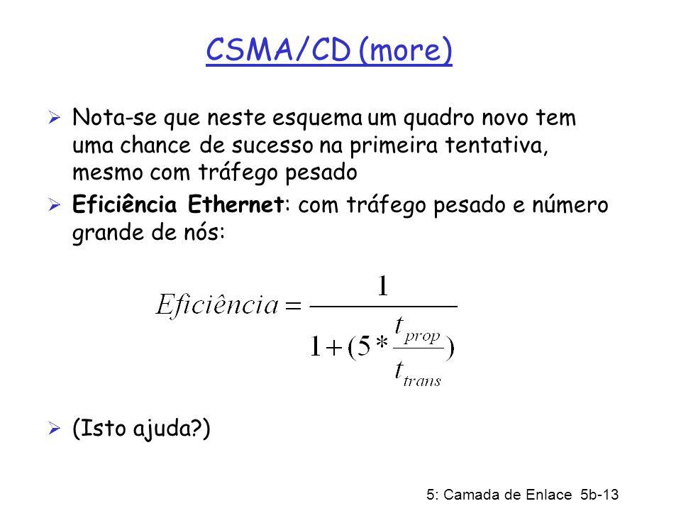 5: Camada de Enlace 5b-13 CSMA/CD (more) Nota-se que neste esquema um quadro novo tem uma chance de sucesso na primeira tentativa, mesmo com tráfego p