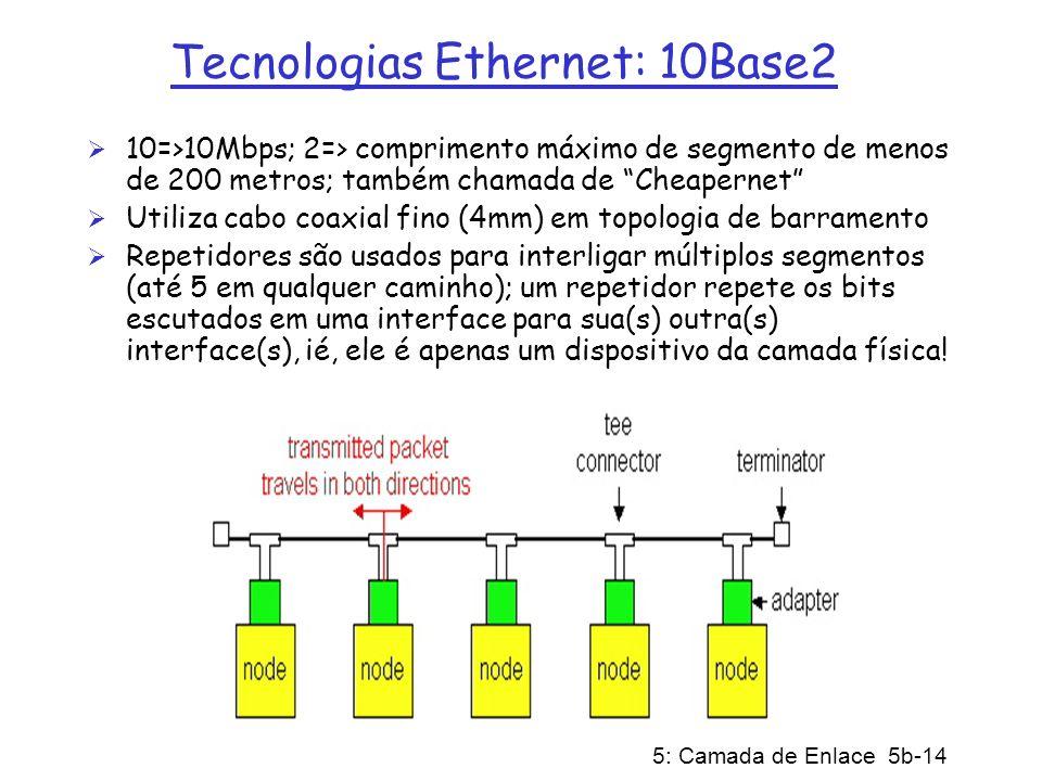 5: Camada de Enlace 5b-14 Tecnologias Ethernet: 10Base2 10=>10Mbps; 2=> comprimento máximo de segmento de menos de 200 metros; também chamada de Cheap
