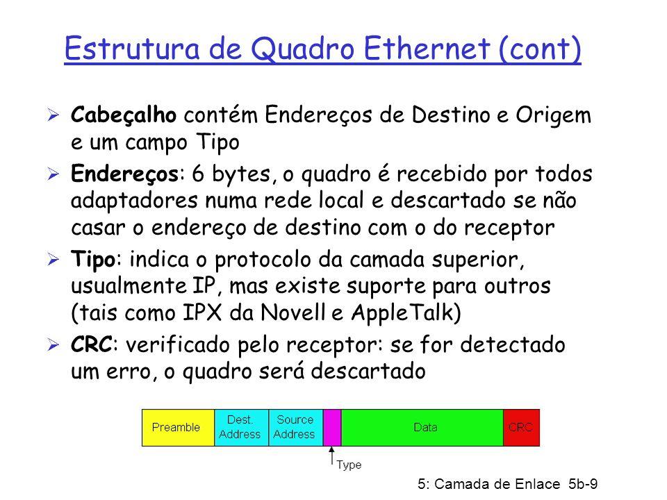 5: Camada de Enlace 5b-9 Estrutura de Quadro Ethernet (cont) Cabeçalho contém Endereços de Destino e Origem e um campo Tipo Endereços: 6 bytes, o quad