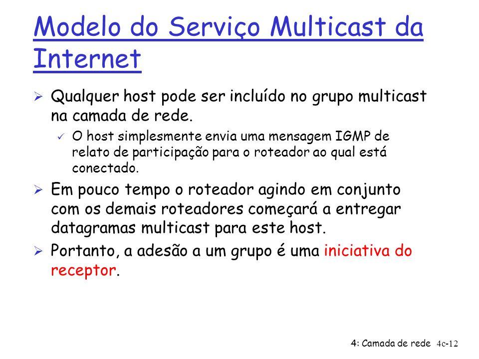 4: Camada de rede4c-12 Modelo do Serviço Multicast da Internet Ø Qualquer host pode ser incluído no grupo multicast na camada de rede. ü O host simple
