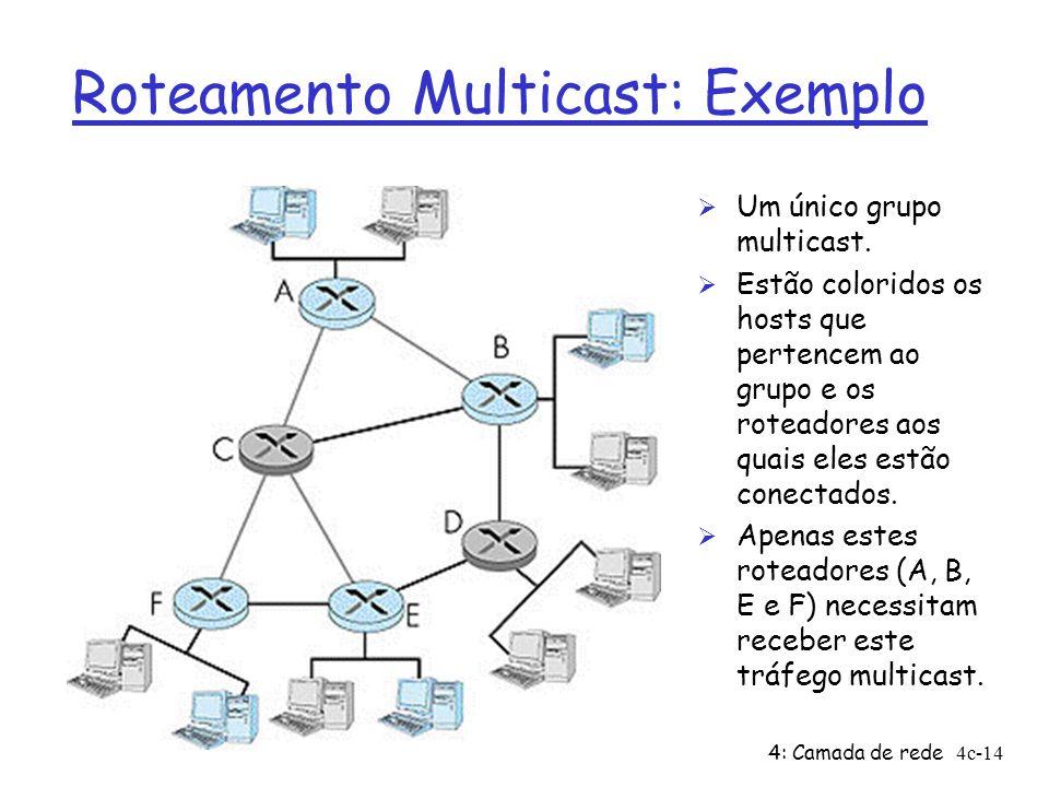 4: Camada de rede4c-14 Roteamento Multicast: Exemplo Ø Um único grupo multicast. Ø Estão coloridos os hosts que pertencem ao grupo e os roteadores aos