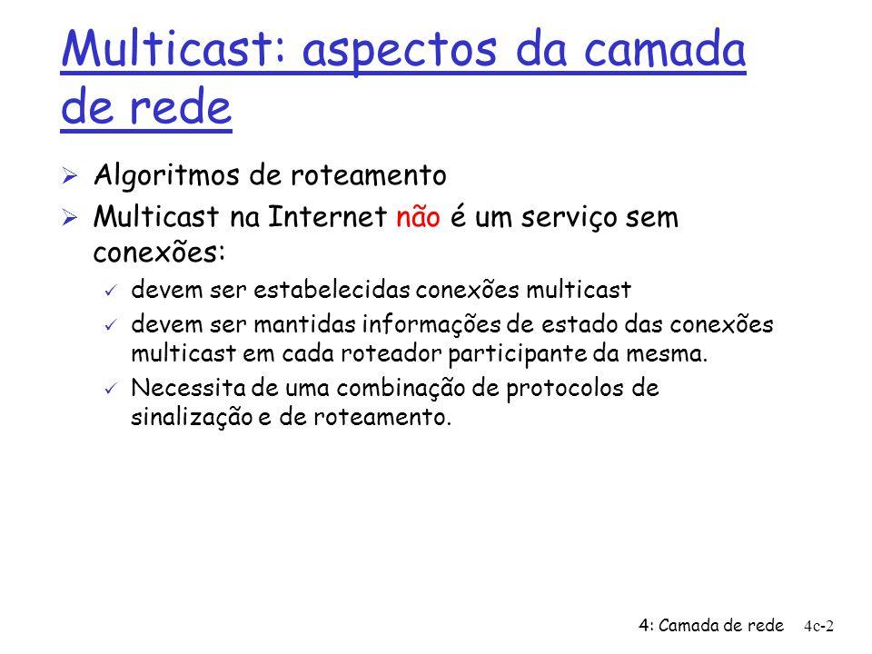 4: Camada de rede4c-13 Modelo do Serviço Multicast da Internet Ø O transmissor não precisa se preocupar em adicionar receptores e nem controla quem é incluído no grupo.