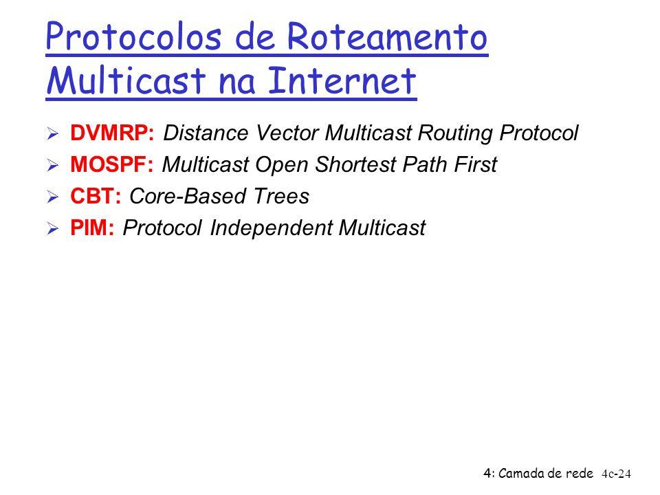 4: Camada de rede4c-24 Protocolos de Roteamento Multicast na Internet Ø DVMRP: Distance Vector Multicast Routing Protocol Ø MOSPF: Multicast Open Shor